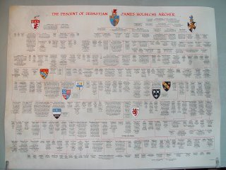 family title chart